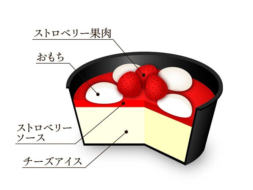 井村屋 やわもちアイス Fruits ストロベリー&チーズ