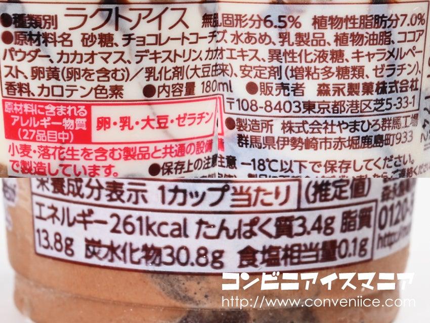 森永製菓 サンデーカップ 隈取デザイン