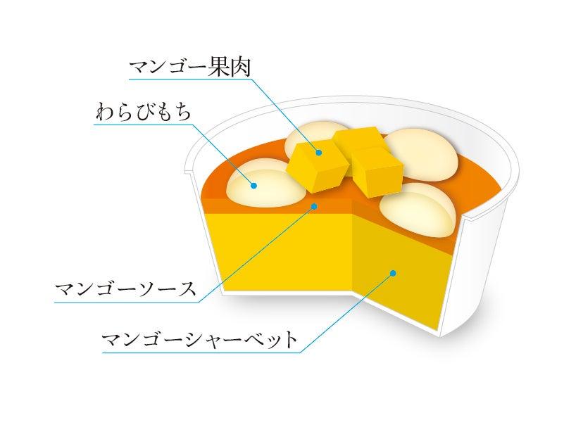 井村屋 やわもちアイス Fruits マンゴー&マンゴー&マンゴー