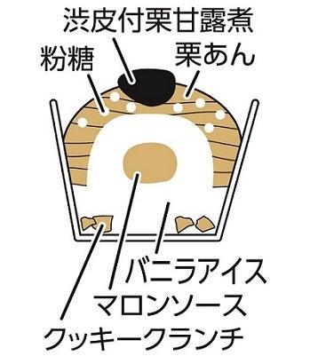 井村屋「モンブランアイス」